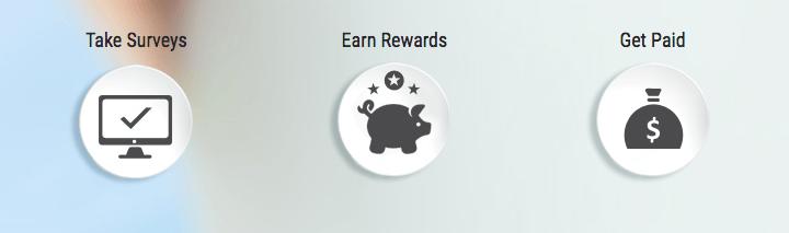 best survey site that pay cash survey junkie